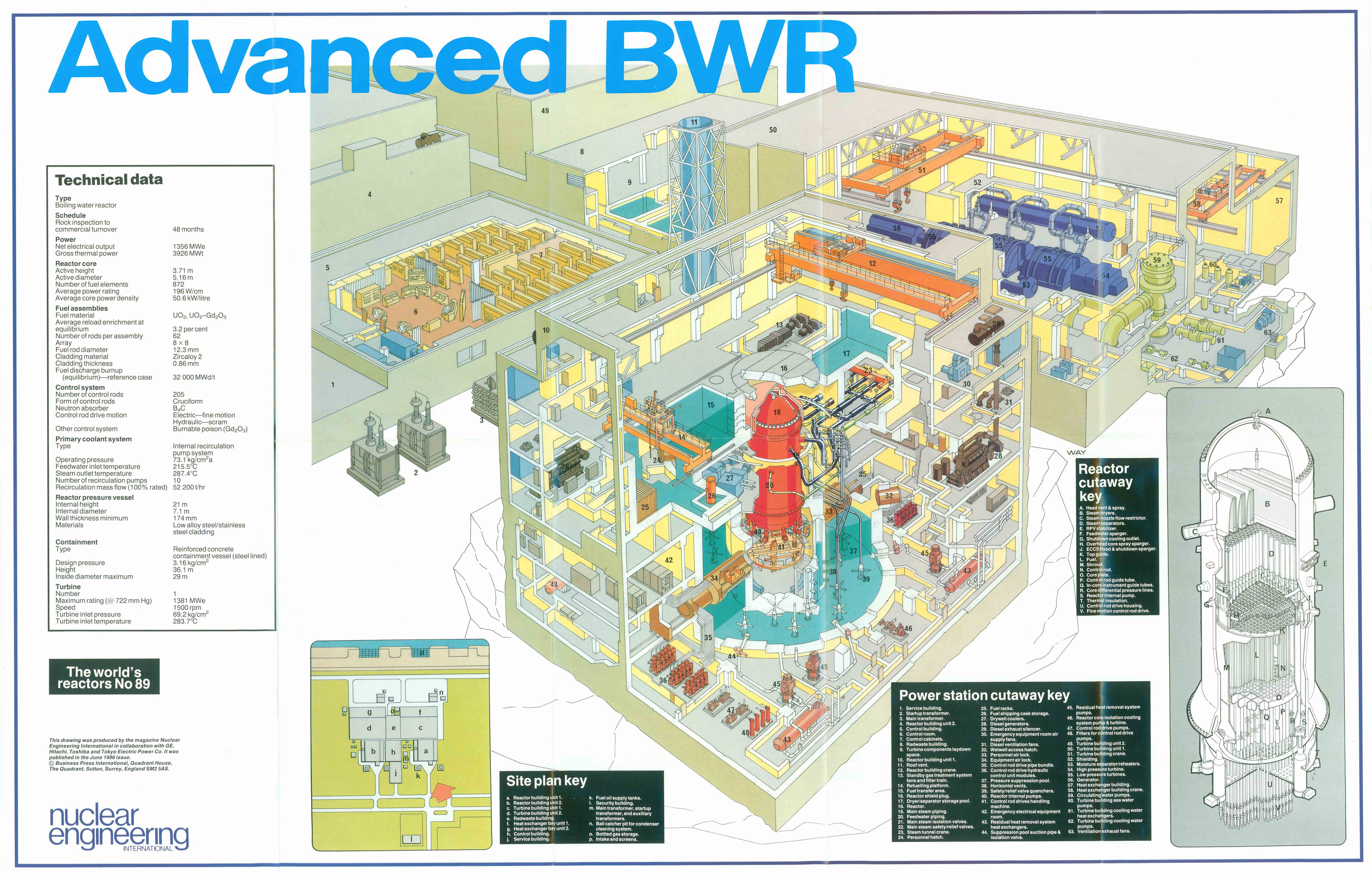 ... poster-size scan of a Japanese advanced boiling water nuclear reactor  ...